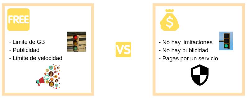 VPN-gratis-vs-vpn-de-pago