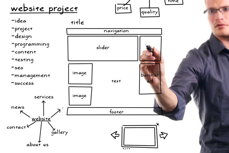 ejemplo de fases del desarrollo web