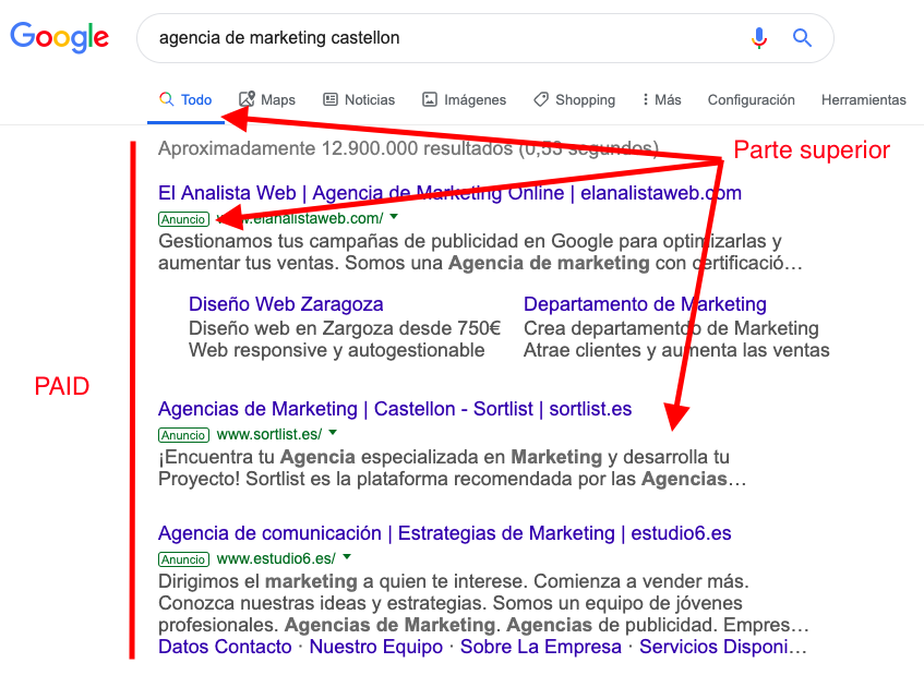 red de busqueda google ads